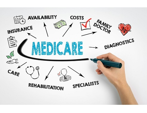 Can I Change Medicare Supplement Insurance Plans Anytime?