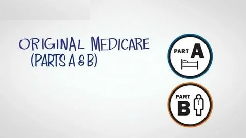 What is the difference between Part A and Part B?