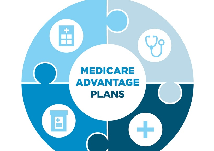 How Many Medicare Advantage Plans Are There